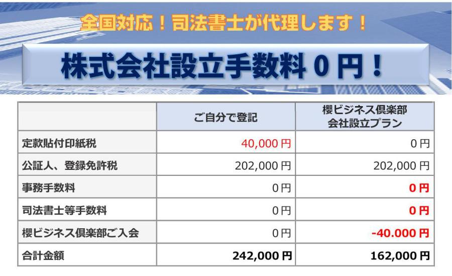 株式会社設立0円 電子定款作成