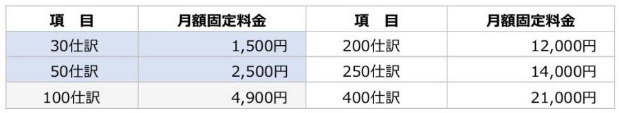 0404 個人・個人事業主 記帳代行価格
